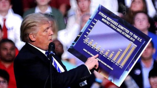 "Donald Trump, ¿""proteccionista"" o ""protector""?"