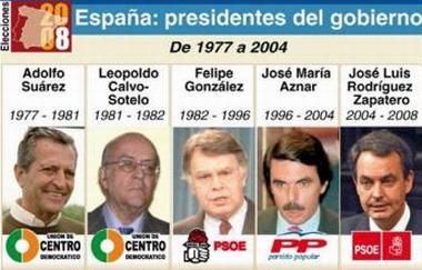 """El fracaso de la """"casta"""" política española"""