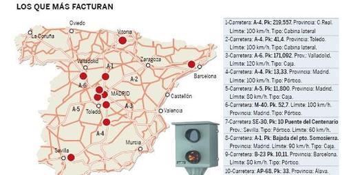 ¿Es ético convertir las carreteras españolas en espacios de recaudación masiva?