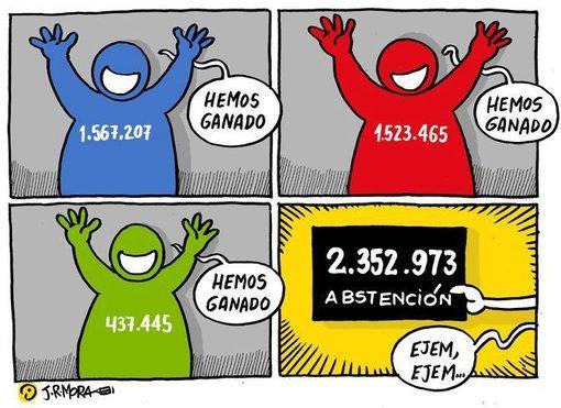 """El partido de la abstención y del rechazo a la """"casta"""" política ha vencido en las elecciones andaluzas"""