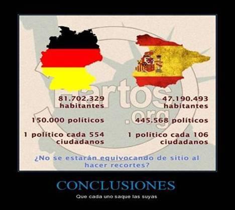 Cuentas sencillas: en España sobran mas de 350.000 políticos mantenidos por el Estado