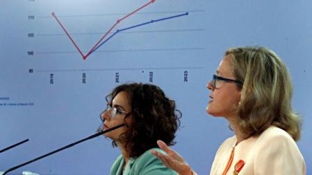 La temible orgía del gasto público español