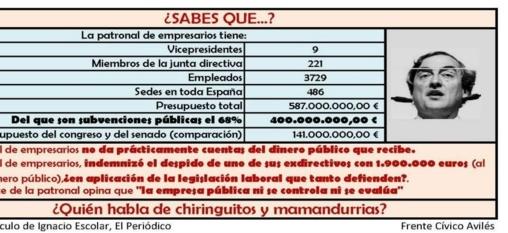 La patronal española CEOE es tan opaca, indecente y despilfarradora como los sindicatos