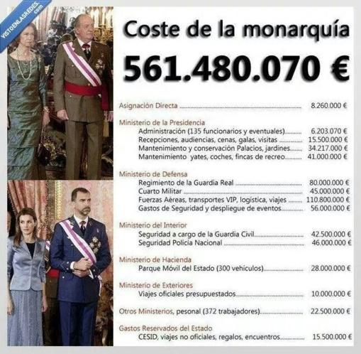 El gobierno miente al cifrar en 8 millones el coste de la Monarquía. Cuesta mas de 500 millones