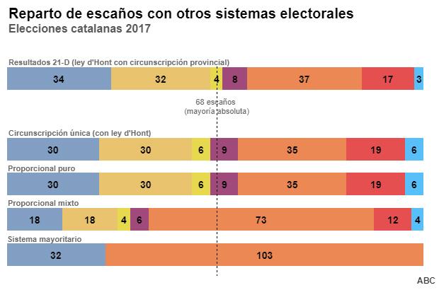 Es urgente cambiar la Ley Electoral