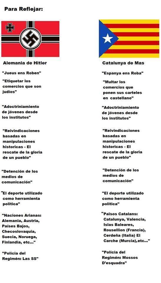 Imagen difundida en la red que compara el secesionismo catalán con el nazismo