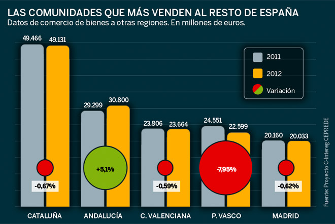 La responsabilidad de las empresas catalanas