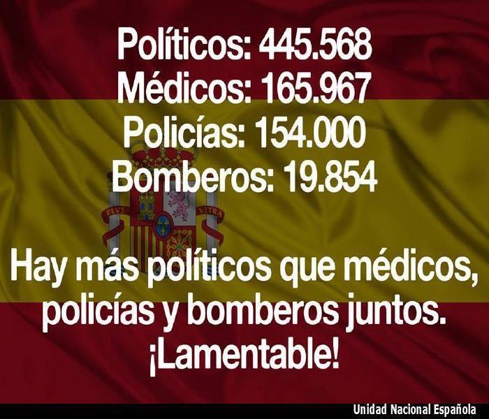 España: aprendiendo a ser demócratas